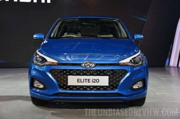 https://theunbiasedreview.com/hyundai-i20-face…review-need-know
